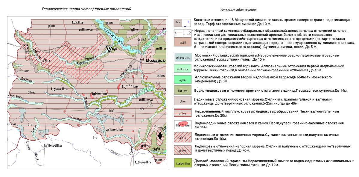Ростверковый фундамент цена под ключ Подольский район