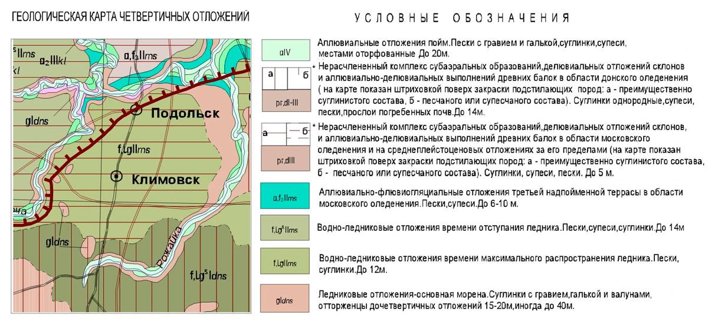 Сколько будет стоить фундамент в Подольске