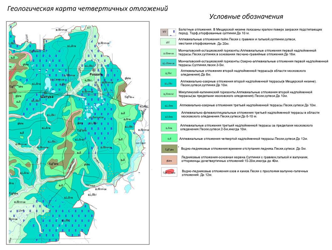 Строительство мелкозаглубленного ленточного фундамента в Подольске
