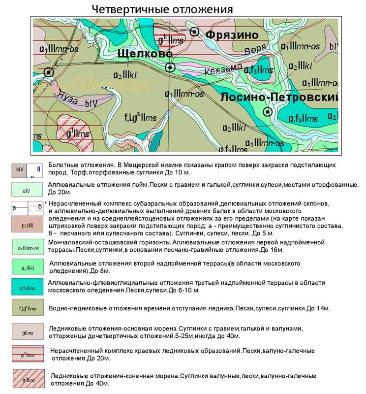 Стоимость свайного фундамента 8 на 8 Одинцовский район